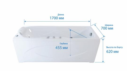 Ванна акриловая Тритон Эмма 170x70x62 на каркасе
